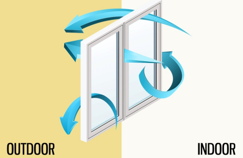 is it time to replace your windows 3
