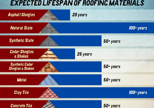 roof repair v roof replacement 2