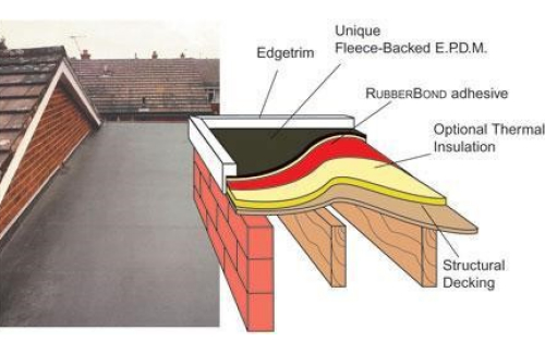 rubber roofing benefits and drawbacks 4