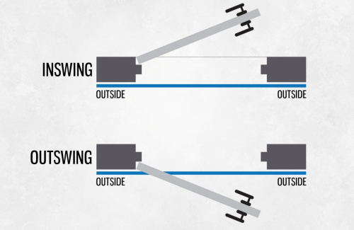 patio doors outswing or inswing
