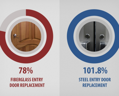 considerations in entry door replacements 2