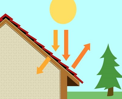 5 things great roofs have in common2