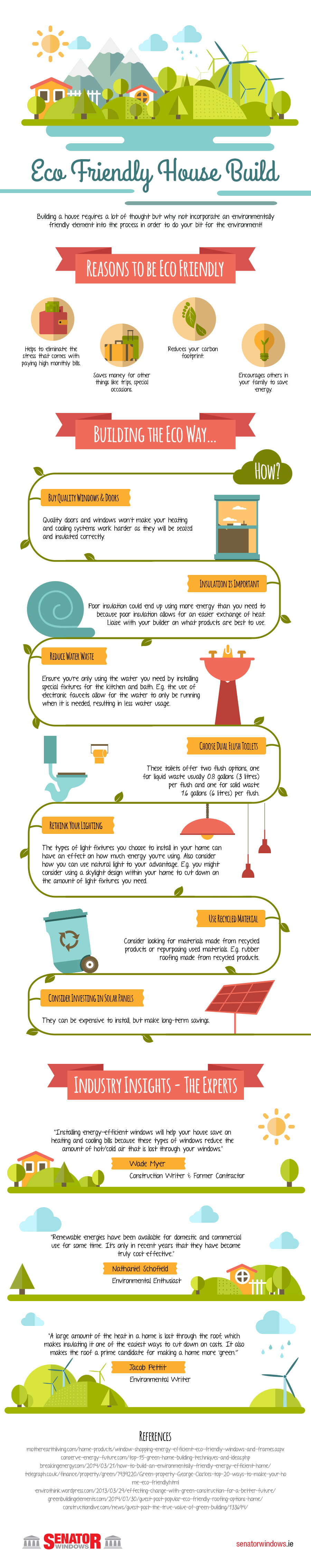 Eco-Friendly-House-Build-Infographic