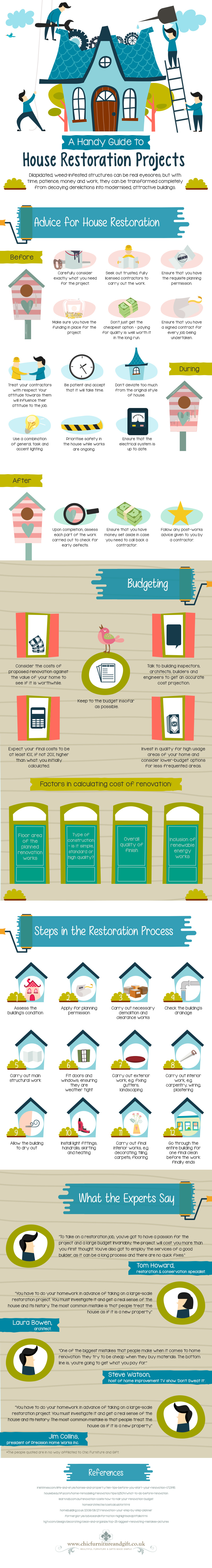 A Handy Guide to House Restoration Projects – Infographic