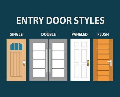 homeowners guide to buying entry doors2