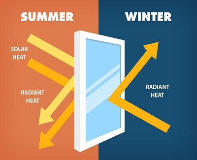 summer and winter comfort with windows2