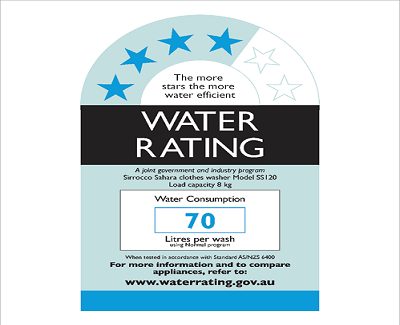 water saving tips for your home1
