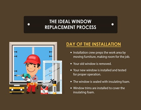 No-fail Window Replacement1