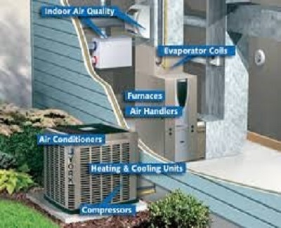 keeping your hvac in order1