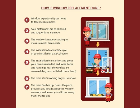 window installation and replacement process3