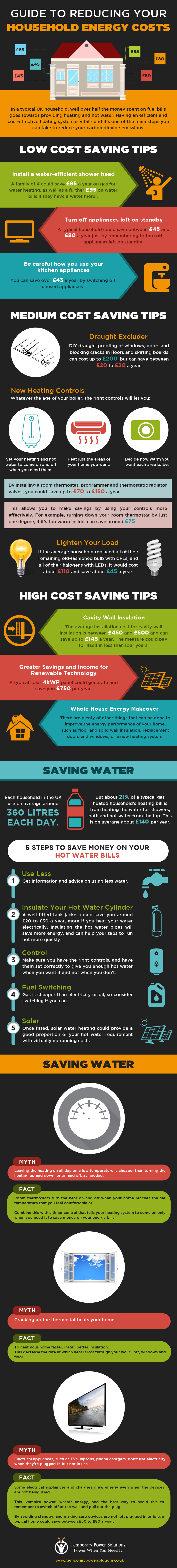guide-to-reducing-your-household-energy-costs