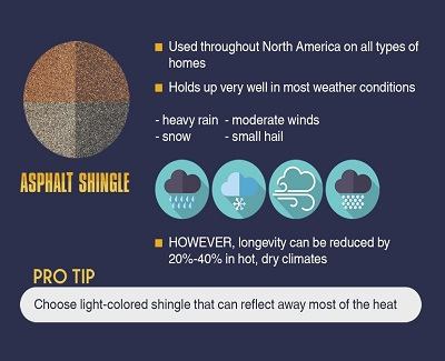 roofing-material-must-match-climate-considerations1