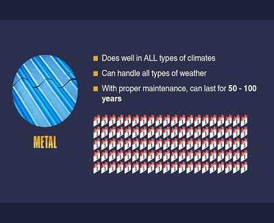 roofing-material-must-match-climate-considerations2