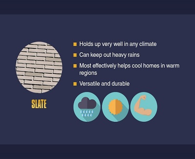 roofing-material-must-match-climate-considerations3