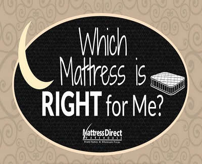 Which Mattress is Right for You? - Kravelv
