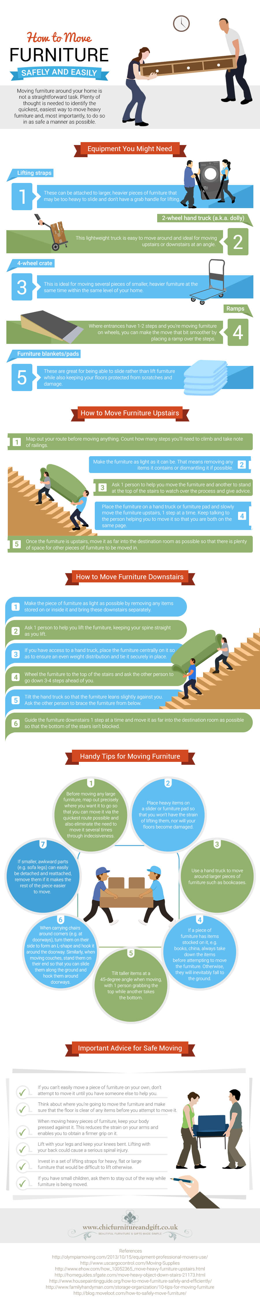 Infographic How To Move Furniture Safely And Easily Kravelv