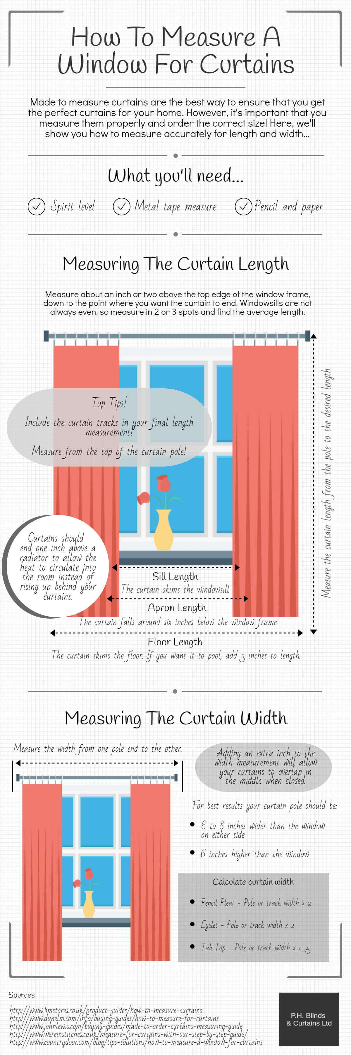 how to measure a window for curtains kravelv. Black Bedroom Furniture Sets. Home Design Ideas