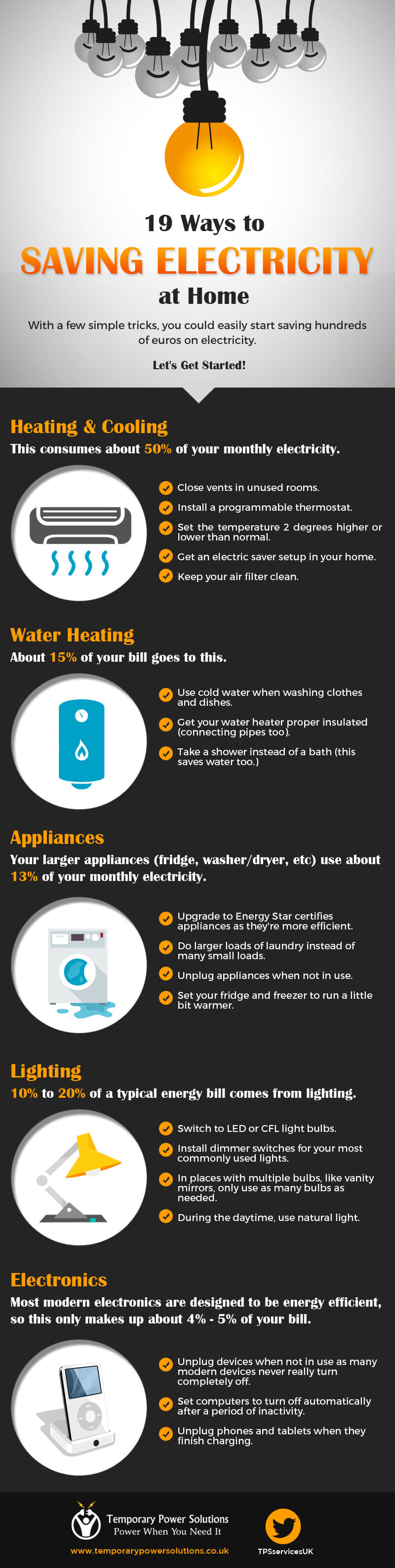 19 ways to save electricity at home kravelv for Ways to save for a house
