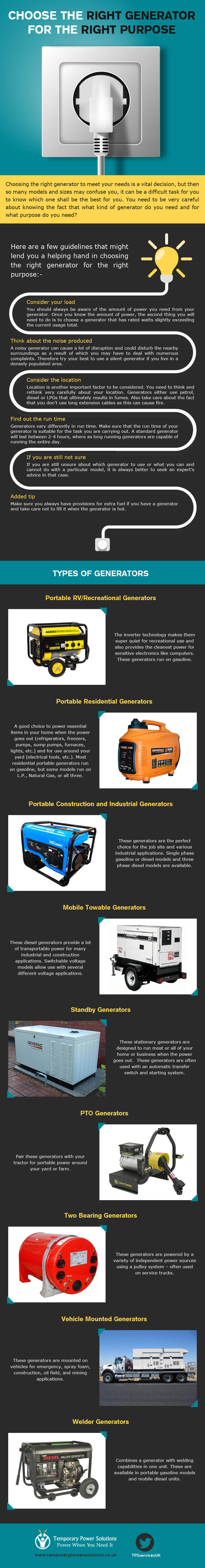 5 Best Portable Generators For Home Use Kravelv House But Also Has Been Wiring Into