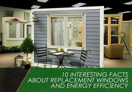10 interesting facts about replacement windows and energy for Energy efficiency facts